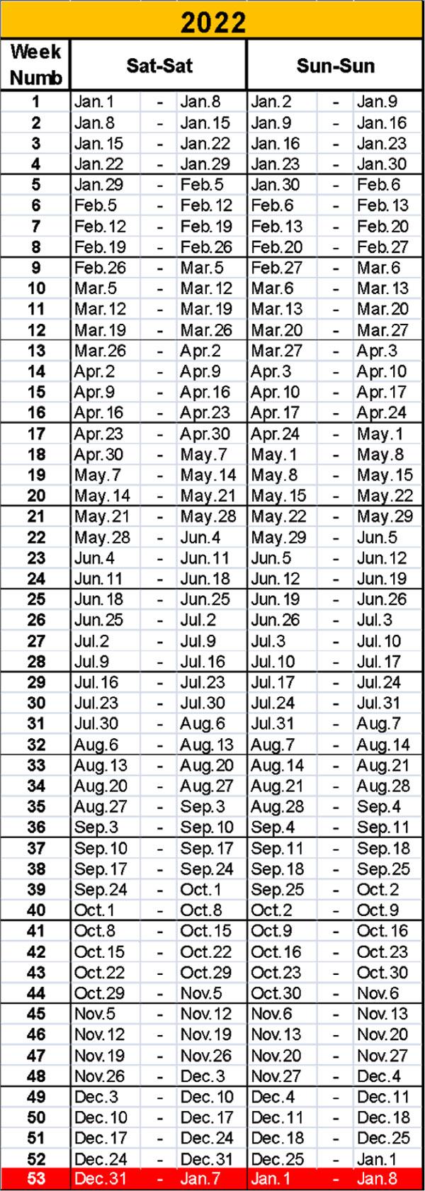 Timeshare Calendar 2022.Royal Islander Club St Maarten Timeshare Calendar